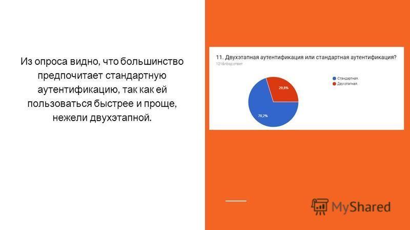 Из опроса видно, что большинство предпочитает стандартную аутентификацию, так как ей пользоваться быстрее и проще, нежели двухэтапной.