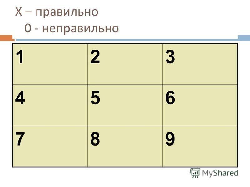 Х – правильно 0 - неправильно 123 456 789