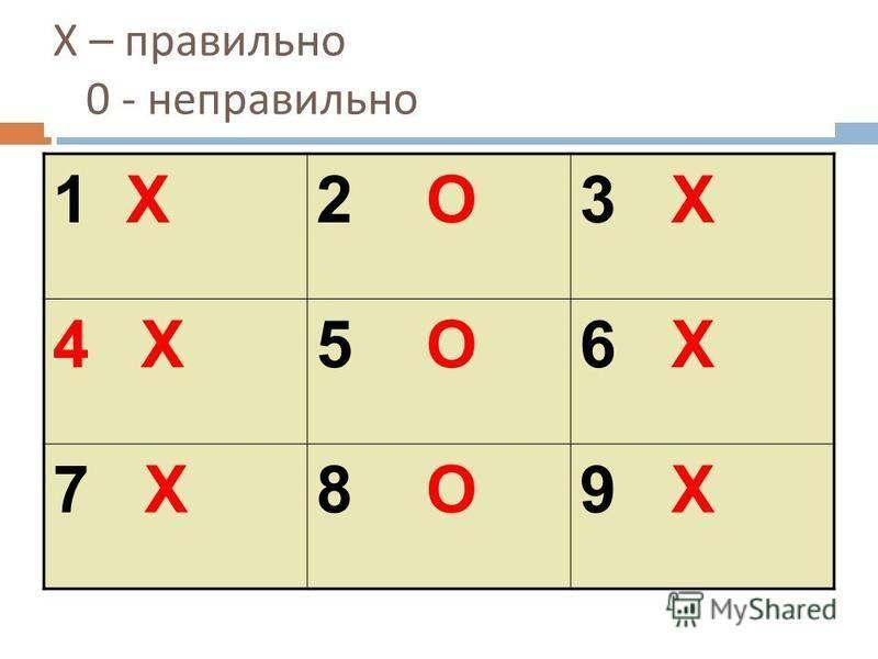Х – правильно 0 - неправильно 1 Х2 О3 Х 4Х4Х5 О6 Х 7 Х8 О9 Х
