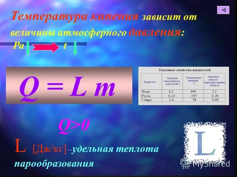 Температура кипения зависит от величины атмосферного давления : Ра t Q = L m L [Дж/кг] – удельная теплота парообразования Q>0