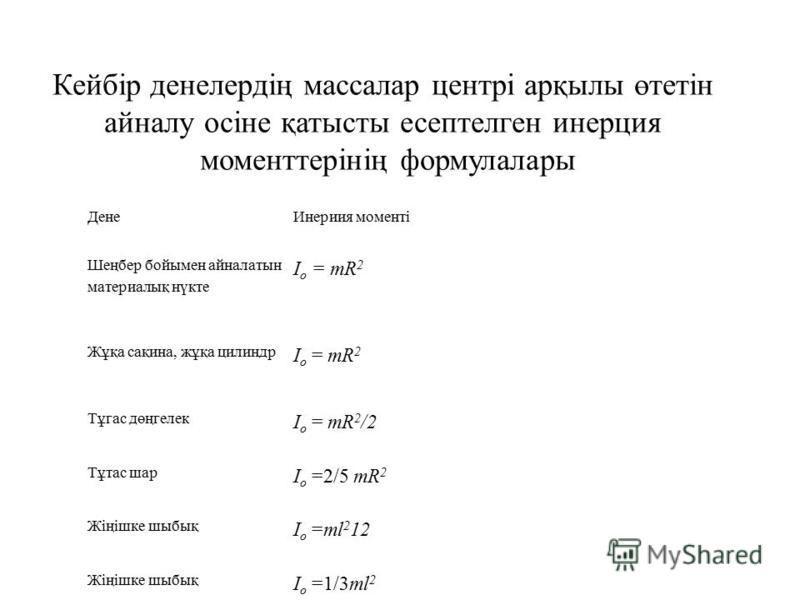 Кейбір денелердің массалар центрі арқылы өтетін айналу осіне қатысты есептелген инерция моменттерінің формулалары ДенеИнериия моменті Шеңбер бойымен айналатын материалық нүкте І о = тR 2 Жұқа сақина, жұқа цилиндр І о = тR 2 Тұгас дөңгелек І о = тR 2