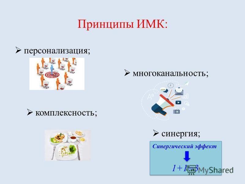 Принципы ИМК: персонализация; многоканальность; комплексность; синергия; Синергический эффект 1+1=3