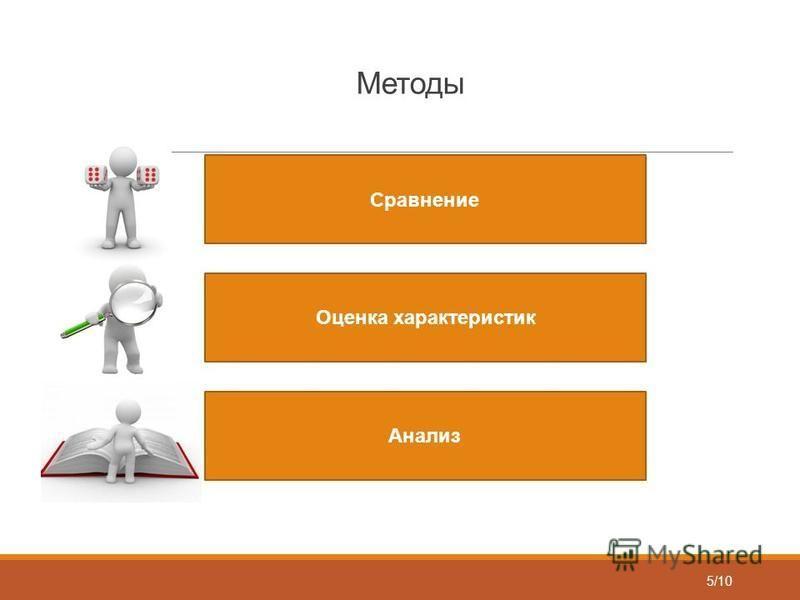 Методы Сравнение Анализ Оценка характеристик 5/10