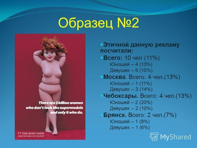 Образец 2 Этичной данную рекламу посчитали: Всего: 10 чел (11%) Юношей – 4 (13%) Девушек – 6 (10%) Москва. Всего: 4 чел.(13%) Юношей – 1 (11%) Девушек – 3 (14%) Чебоксары. Всего: 4 чел.(13%) Юношей – 2 (20%) Девушек – 2 (10%) Брянск. Всего: 2 чел.(7%