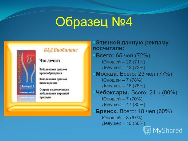 Образец 4 Этичной данную рекламу посчитали: Всего : 65 чел (72%) Юношей – 22 (71%) Девушек – 43 (73%) Москва. Всего: 23 чел.(77%) Юношей – 7 (78%) Девушек – 16 (76%) Чебоксары. Всего: 24 ч.(80%) Юношей – 7 (70%) Девушек – 17 (85%) Брянск. Всего: 18 ч