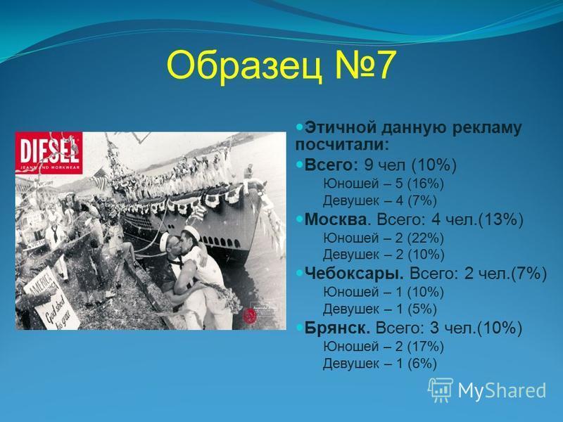 Образец 7 Этичной данную рекламу посчитали: Всего: 9 чел (10%) Юношей – 5 (16%) Девушек – 4 (7%) Москва. Всего: 4 чел.(13%) Юношей – 2 (22%) Девушек – 2 (10%) Чебоксары. Всего: 2 чел.(7%) Юношей – 1 (10%) Девушек – 1 (5%) Брянск. Всего: 3 чел.(10%) Ю