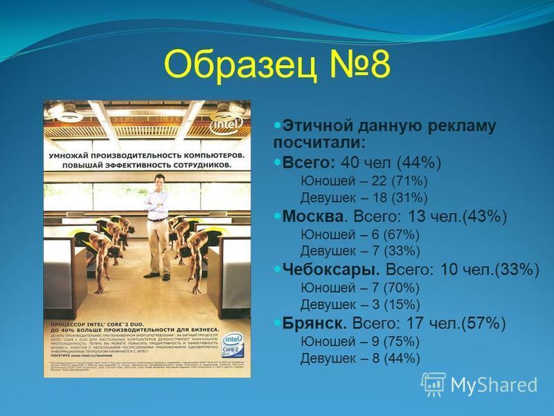 Образец 8 Этичной данную рекламу посчитали: Всего: 40 чел (44%) Юношей – 22 (71%) Девушек – 18 (31%) Москва. Всего: 13 чел.(43%) Юношей – 6 (67%) Девушек – 7 (33%) Чебоксары. Всего: 10 чел.(33%) Юношей – 7 (70%) Девушек – 3 (15%) Брянск. Всего: 17 че