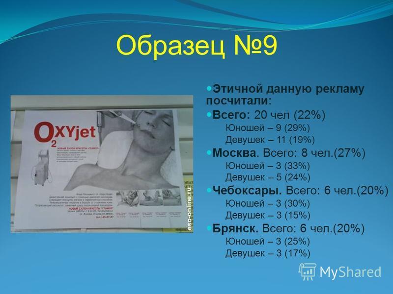 Образец 9 Этичной данную рекламу посчитали: Всего: 20 чел (22%) Юношей – 9 (29%) Девушек – 11 (19%) Москва. Всего: 8 чел.(27%) Юношей – 3 (33%) Девушек – 5 (24%) Чебоксары. Всего: 6 чел.(20%) Юношей – 3 (30%) Девушек – 3 (15%) Брянск. Всего: 6 чел.(2