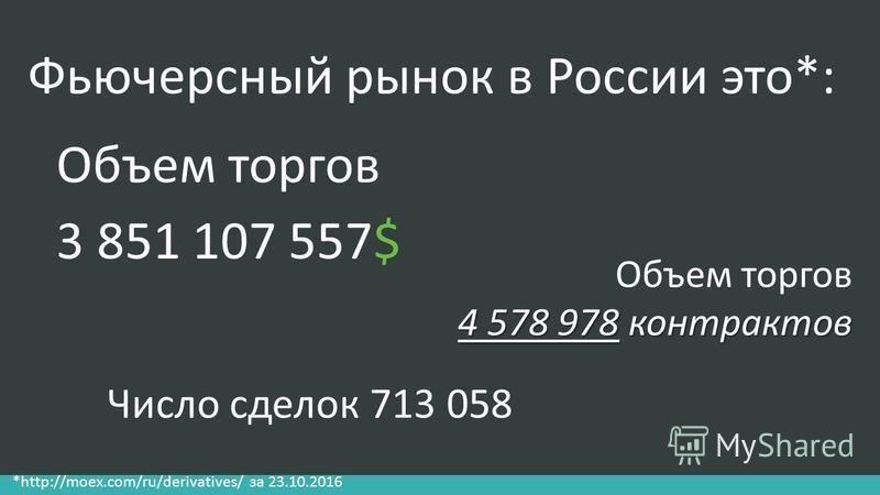 Фьючерсный ранок в России это*: Объем торгов 3 851 107 557$ за 23.10.2016 Объем торгов 4 578 978 контрактов Число сделок 713 058 *http://moex.com/ru/derivatives/