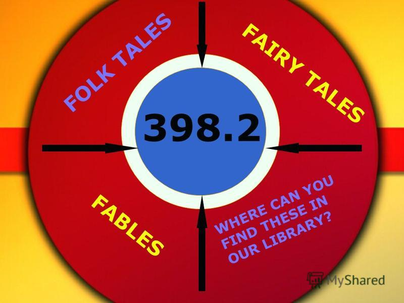 FOLK TALES FAIRY TALES FABLES WHERE CAN YOU FIND THESE IN OUR LIBRARY? 398.2