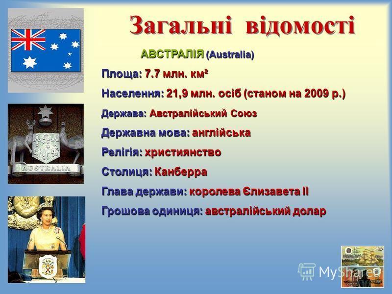 Загальні відомості АВСТРАЛІЯ (Australia) Площа: 7.7 млн. км² Населення: 21,9 млн. осіб (станом на 2009 р.) Держава: Австралійський Союз Державна мова: англійська Релігія: християнство Столиця: Канберра Глава держави: королева Єлизавета II Грошова оди