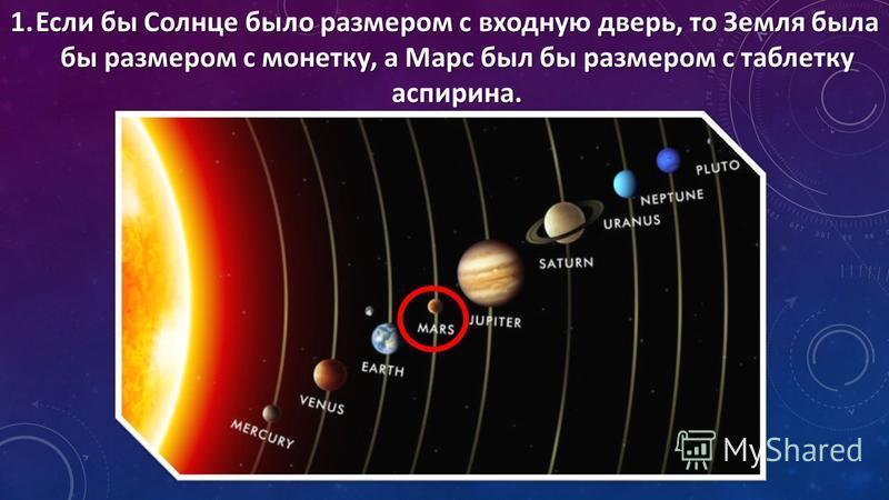 1. Если бы Солнце было размером с входную дверь, то Земля была бы размером с монетку, а Марс был бы размером с таблетку аспирина.