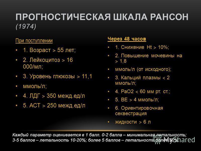 При поступлении 1. Возраст ˃ 55 лет; 2. Лейкоцитоз ˃ 16 000/мл; 3. Уровень глюкозы ˃ 11,1 ммоль/л; 4. ЛДГ ˃ 350 межд.ед/л 5. АСТ ˃ 250 межд.ед/л Через 48 часов 1. Снижение Ht ˃ 10%; 2. Повышение мочевины на ˃ 1,8 ммоль/л (от исходного); 3. Кальций пл