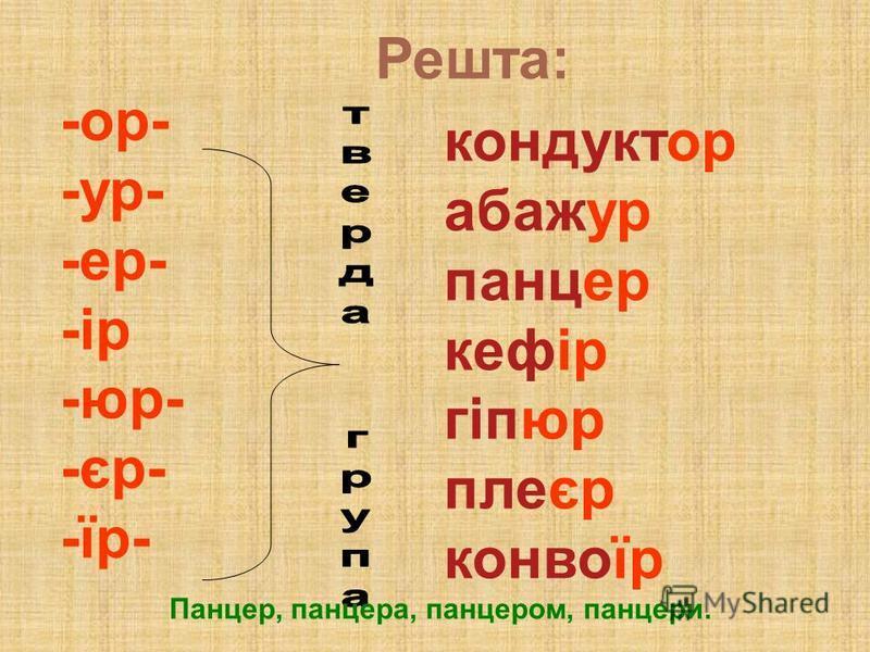 Решта: -ор- -ур- -ер- -ір -юр- -єр- -їр- кондуктор абажур панцер кефір гіпюр плеєр конвоїр Панцер, панцера, панцером, панцери.