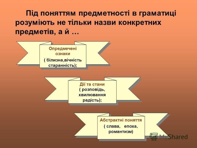 Під поняттям предметності в граматиці розуміють не тільки назви конкретних предметів, а й … Опредмечені ознаки ( білизна,вічність старанність); Опредмечені ознаки ( білизна,вічність старанність); Дії та стани ( розповідь, хвилювання радість); Дії та