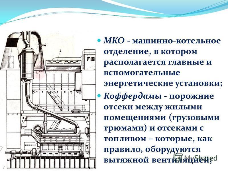 МКО - машинно-котельное отделение, в котором располагается главные и вспомогательные энергетические установки; Коффердамы - порожние отсеки между жилыми помещениями (грузовыми трюмами) и отсеками с топливом – которые, как правило, оборудуются вытяжно