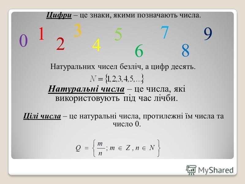 Цифри – це знаки, якими позначають числа. Натуральні числа – це числа, які використовують під час лічби. Натуральних чисел безліч, а цифр десять. 1 2 3 4 5 6 7 8 9 0 Цілі числа – це натуральні числа, протилежні їм числа та число 0.
