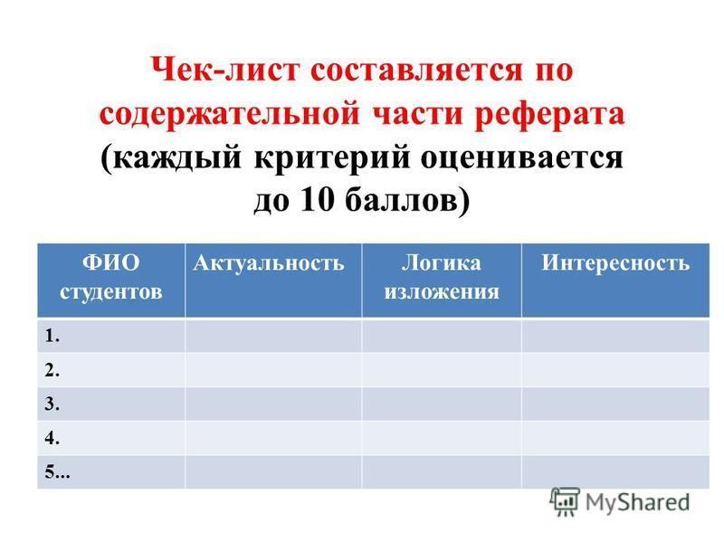 Чек-лист составляется по содержательной части реферата (каждый критерий оценивается до 10 баллов) ФИО студентов Актуальность Логика изложения Интересность 1. 2. 3. 4. 5...