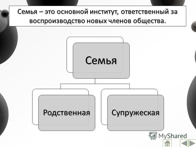 Семья Родственная Супружеская Семья – это основной институт, ответственный за воспроизводство новых членов общества.