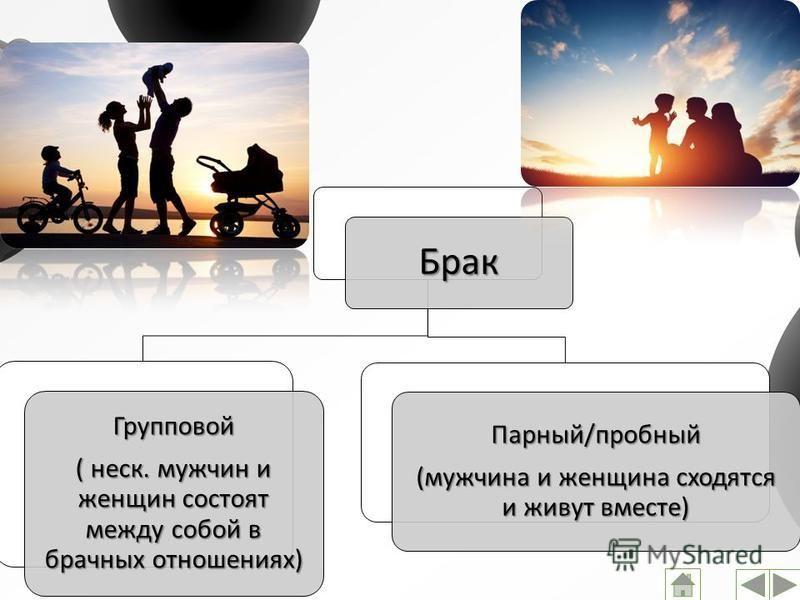 Брак Групповой ( неск. мужчин и женщин состоят между собой в брачных отношениях) Парный/пробный (мужчина и женщина сходятся и живут вместе)