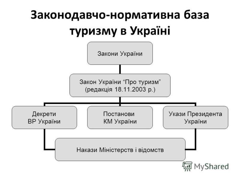 Законодавчо-нормативна база туризму в Україні