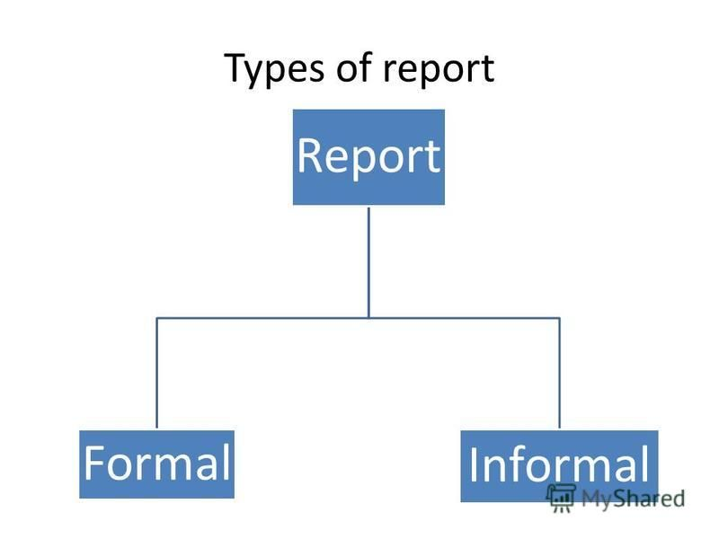 Types of report Report Formal Informal
