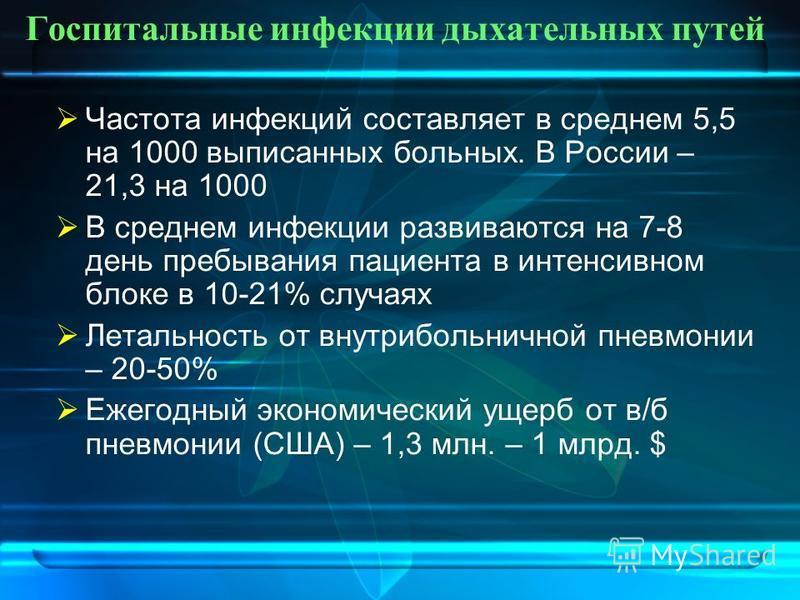 Госпитальные инфекции дыхательных путей Частота инфекций составляет в среднем 5,5 на 1000 выписанных больных. В России – 21,3 на 1000 В среднем инфекции развиваются на 7-8 день пребывания пациента в интенсивном блоке в 10-21% случаях Летальность от в