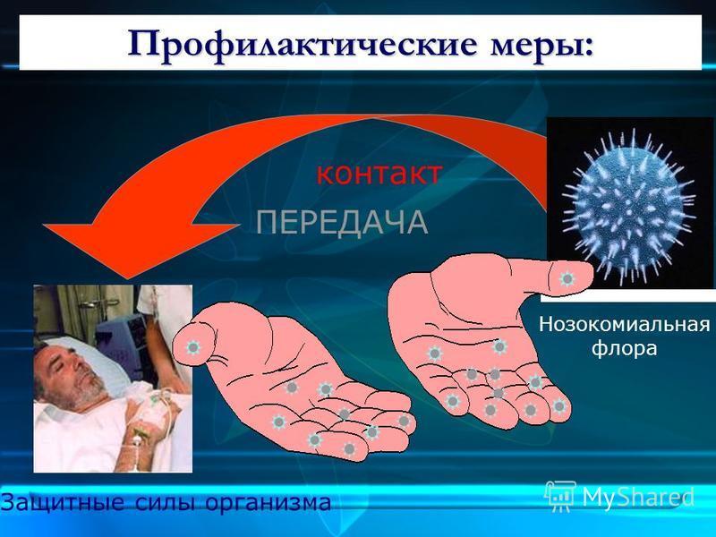 ПЕРЕДАЧА Защитные силы организма Нозокомиальная флора Pathophysiology of nosocomial infections контакт Профилактические меры: