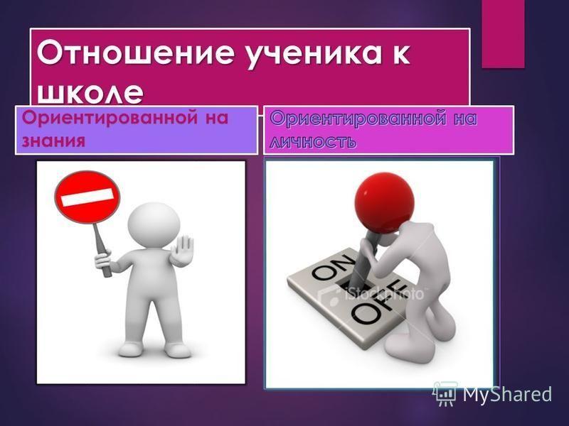 Отношение ученика к школе Ориентированной на знания )