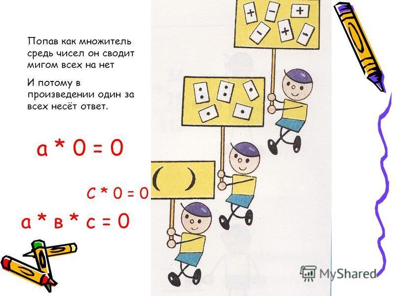 Попав как множитель средь чисел он сводит мигом всех на нет И потому в произведении один за всех несёт ответ. a * 0 = 0 C * 0 = 0 а * в * с = 0