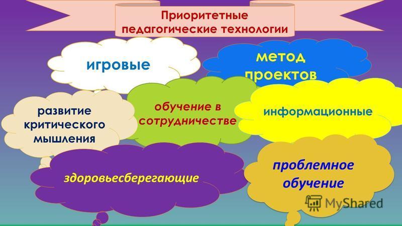 Приоритетные педагогические технологии игровые метод проектов обучение в сотрудничестве развитие критического мышления информационные здоровьесберегающие проблемное обучение