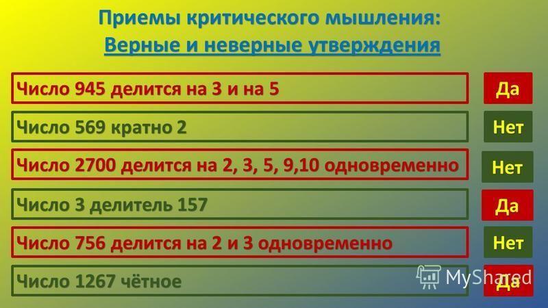 Приемы критического мышления: Верные и неверные утверждения Число 945 делится на 3 и на 5 Число 569 кратно 2 Число 3 делитель 157 Число 1267 чётное Число 2700 делится на 2, 3, 5, 9,10 одновременно Число 756 делится на 2 и 3 одновременно Да Нет Нет Не