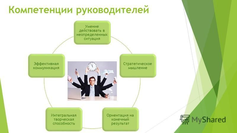 Компетенции руководителей Умение действовать в неопределенных ситуация Стратегическое мышление Ориентация на конечный результат Интегральная творческая способность Эффективная коммуникация