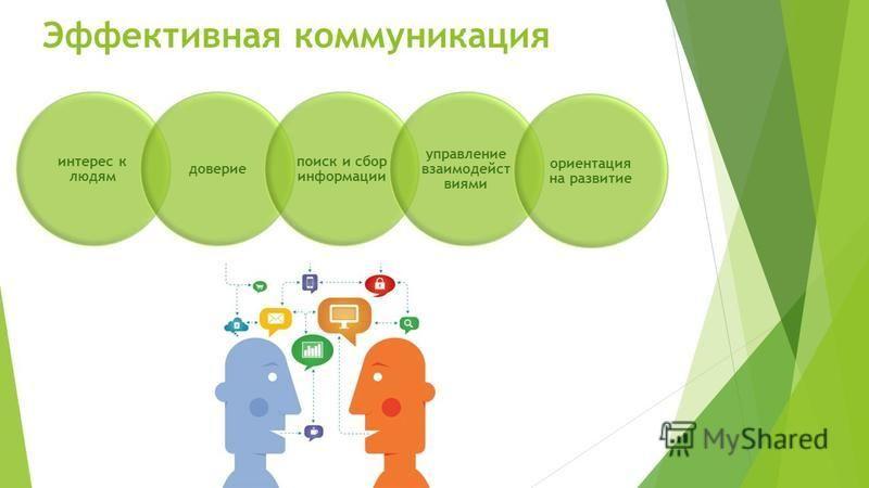 интерес к людям доверие поиск и сбор информации управление взаимодействиями ориентация на развитие