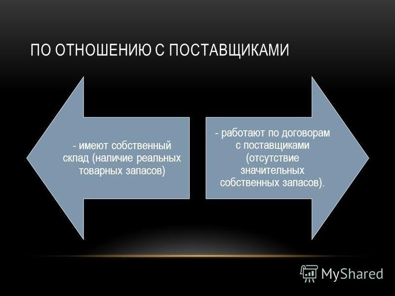 ПО ОТНОШЕНИЮ С ПОСТАВЩИКАМИ - имеют собственный склад (наличие реальных товарных запасов) - работают по договорам с поставщиками (отсутствие значительных собственных запасов).
