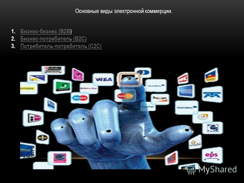 Основные виды электронной коммерции. 1.Бизнес-бизнес (В2В )Бизнес-бизнес (В2В 2.Бизнес-потребитель (В2С)Бизнес-потребитель (В2С) 3.Потребитель-потребитель (С2С)Потребитель-потребитель (С2С)