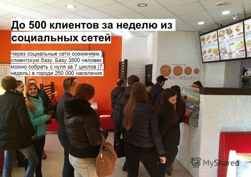 До 500 клиентов за неделю из социальных сетей Через социальные сети осеменяем клиентскую базу. Базу 3500 человек можно собрать с нуля за 7 циклов (7 недель) в городе 250 000 населения.