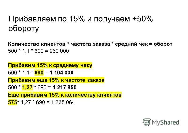 Прибавляем по 15% и получаем +50% обороту Количество клиентов * частота заказа * средний чек = оборот 500 * 1,1 * 600 = 960 000 Прибавим 15% к среднему чеку 500 * 1,1 * 690 = 1 104 000 Прибавим еще 15% к частоте заказа 500 * 1,27 * 690 = 1 217 850 Ещ