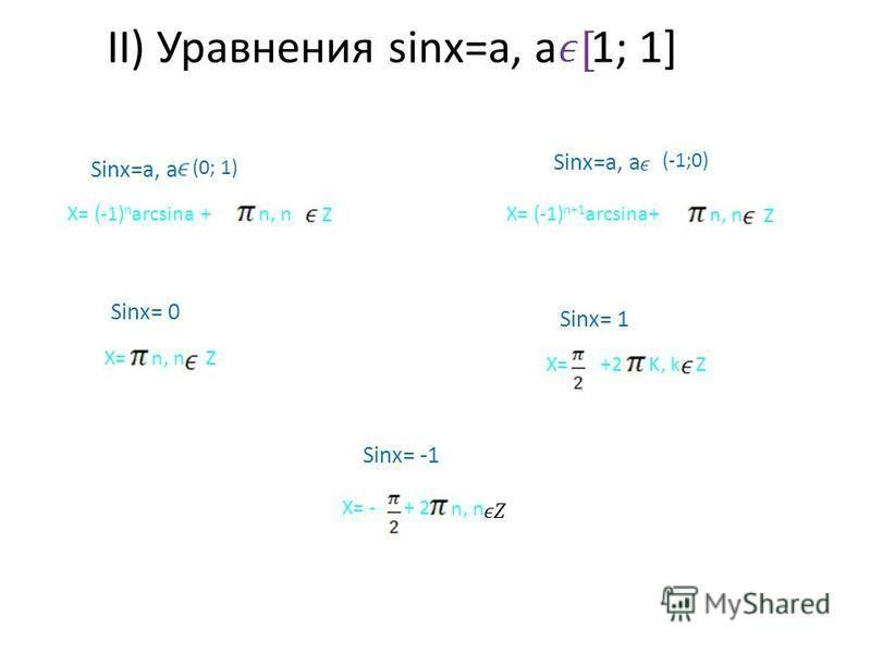 II) Уравнения sinx=a, a 1; 1] Sinx=a, a (0; 1) X= (-1) n arcsina +n, n Z Sinx=a, a (-1;0) X= (-1) n+1 arcsina+ n, nZ Sinx= 0 X=n, nZ Sinx= 1 X=+2K, kZ Sinx= -1 X= -+ 2 n, n