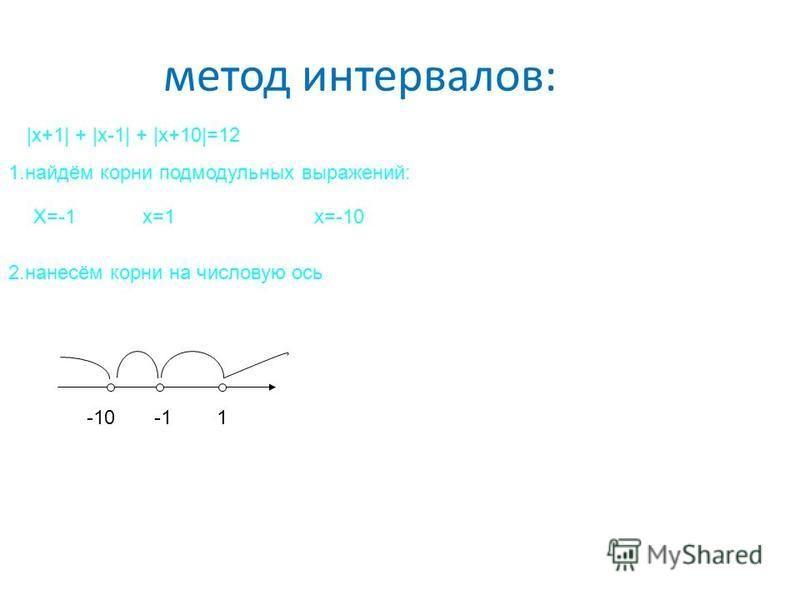 метод интервалов: |x+1| + |x-1| + |x+10|=12 1.найдём корни под модульных выражений: X=-1 x=1 x=-10 2.нанесём корни на числовую ось -10 -1 1