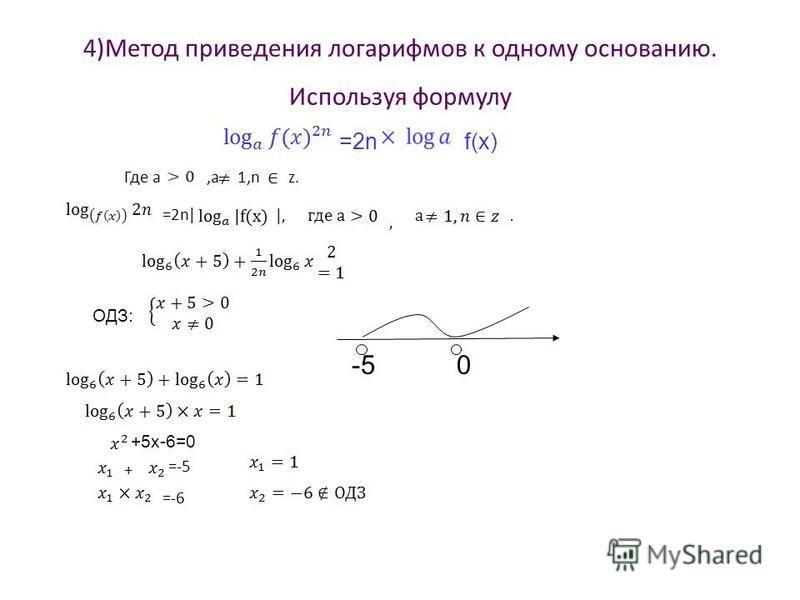 4)Метод приведения логарифмов к одному основанию. Используя формулу =2n f(x) f(x) Где а,а 1,nz.z. =2n ||,где a, a. ОДЗ: -5 0 +5x-6=0 + =-5 =-6