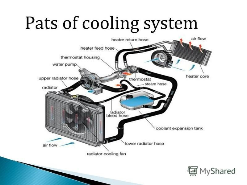 Pats of cooling system
