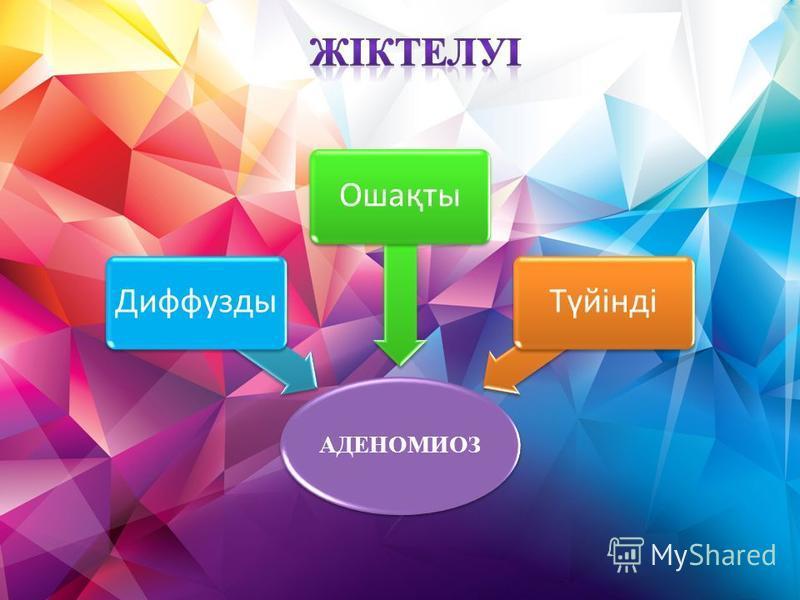 АДЕНОМИОЗ Диффузды Ошақты Түйінді