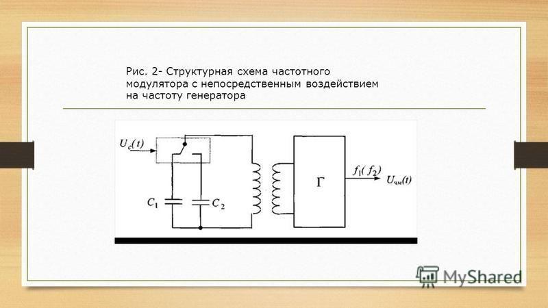 Рис. 2- Структурная схема частотного модулятора с непосредственным воздействием на частоту генератора