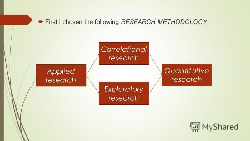 First I chosen the following RESEARCH METHODOLOGY Applied research Correlational research Quantitative research Exploratory research