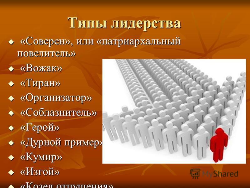 Типы лидерства «Соверен», или «патриархальный повелитель» «Соверен», или «патриархальный повелитель» «Вожак» «Вожак» «Тиран» «Тиран» «Организатор» «Организатор» «Соблазнитель» «Соблазнитель» «Герой» «Герой» «Дурной пример» «Дурной пример» «Кумир» «Ку