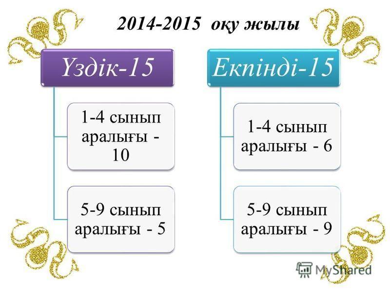 Үздік-15 1-4 сынып аралығы - 10 5-9 сынып аралығы - 5 Екпінді-15 1-4 сынып аралығы - 6 5-9 сынып аралығы - 9 2014-2015 оқу жылы