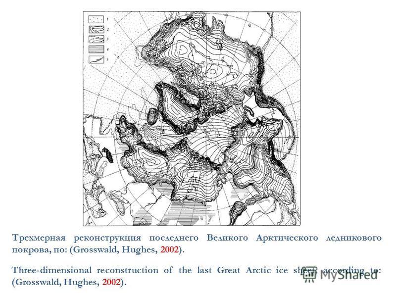 Трехмерная реконструкция последнего Великого Арктического ледникового покрова, по: (Grosswald, Hughes, 2002). Three-dimensional reconstruction of the last Great Arctic ice sheet, according to: (Grosswald, Hughes, 2002).