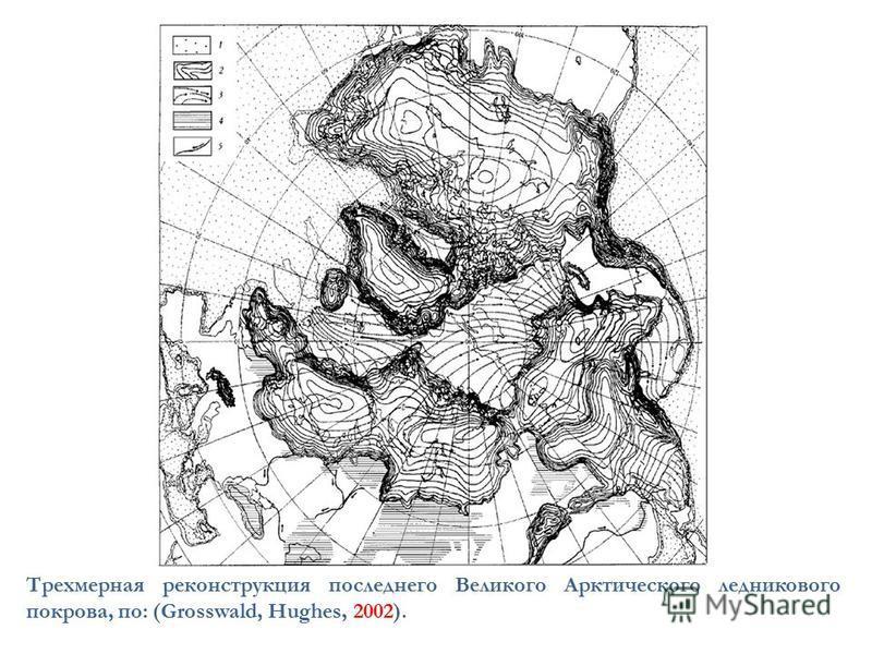 Трехмерная реконструкция последнего Великого Арктического ледникового покрова, по: (Grosswald, Hughes, 2002).