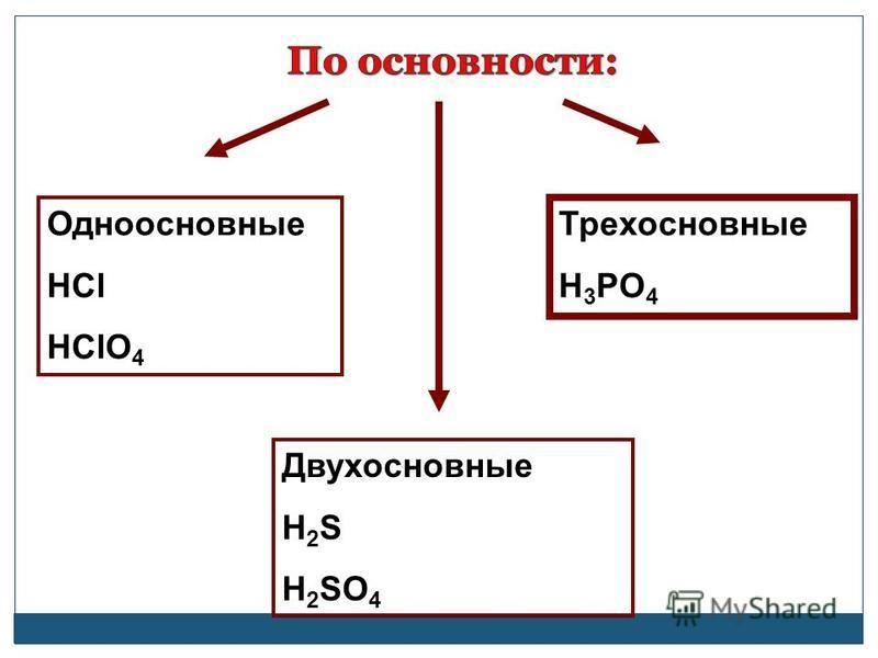 Одноосновные HCl HClO 4 Двухосновные H 2 S H 2 SO 4 Трехосновные H 3 PO 4